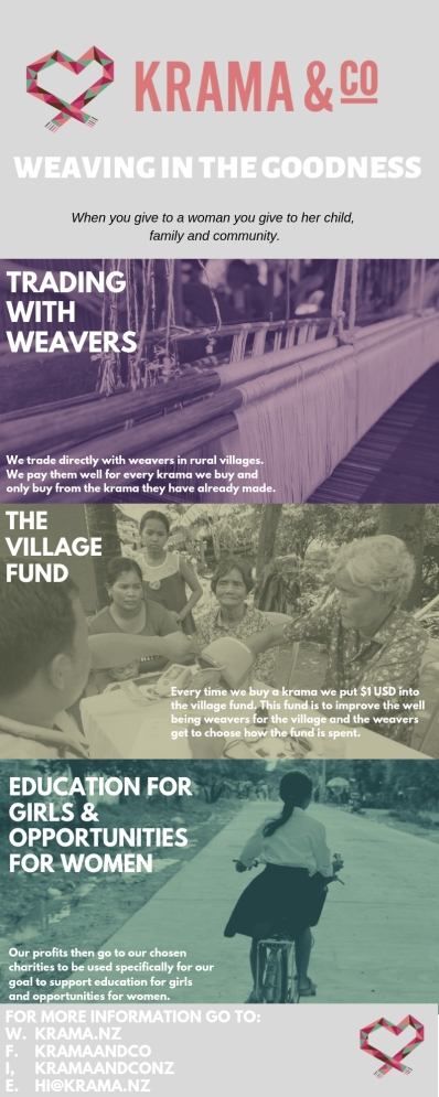 weaving in the goodness infographic